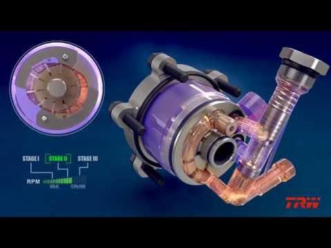 ZF TRW ActivMode Energy Efficient Power Steering Pump