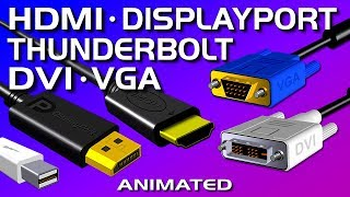 HDMI, DisplayPort, DVI, VGA, Thunderbolt - Video Port Comparison