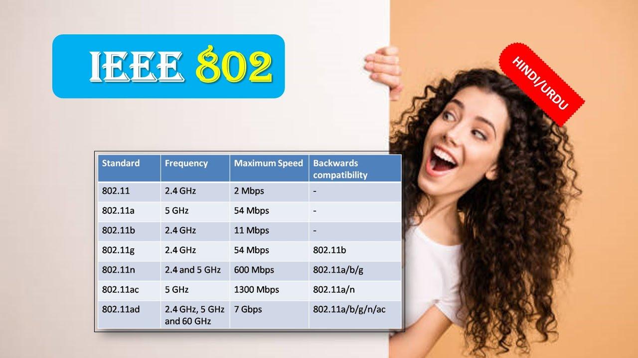 ieee 802 wireless network technology in hindi
