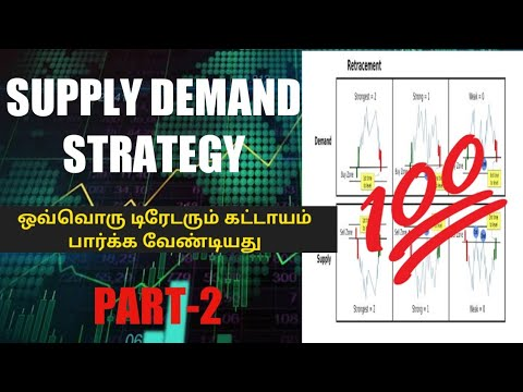 supply-demand-secret-strategy-in-tamil-|-aravinth-yohan