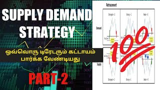 SUPPLY DEMAND SECRET STRATEGY IN TAMIL