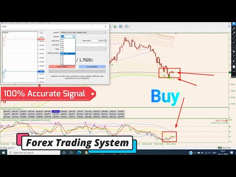 5 Minutes Scalping Trading || Best Forex Trading Strategies Indicator || Free Download