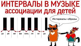 43 урок: «ИНТЕРВАЛЫ В МУЗЫКЕ. Ассоциации для детей.» Курс «PUZZLE PIANO».
