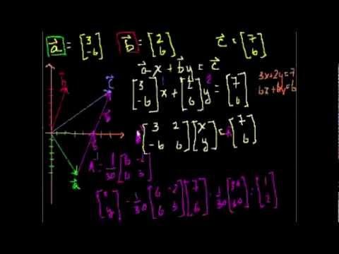 Как выглядят коллинеарные векторы
