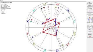 Astrology Nov 27 - Dec 3 2018