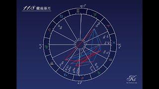 Keikoの占星講座|11月8日「興味があることを突き詰める」蠍座新月編