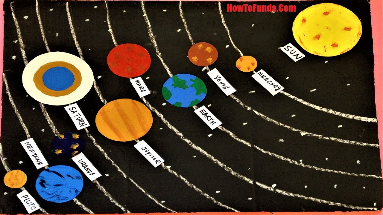 Solar System Model Project Making
