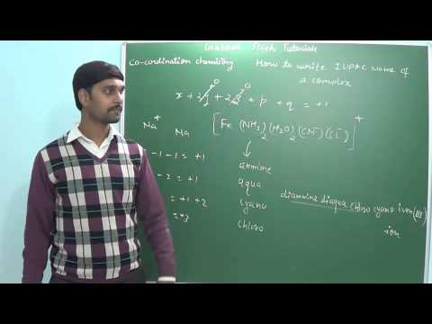 1.3 How to write IUPAC name of a complex (Coordination chemistry)