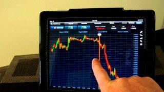 IPad FX trading platform (forex.com) review