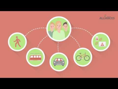 Qu'est-ce qu'un plan de Mobilité ?