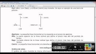 Curso de Forex - 18 de 99 - Gráficos de Líneas, Barras y Velas Japonesas
