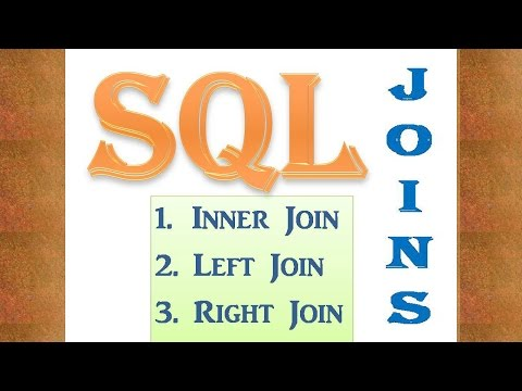 JOINS In SQL Server With Live Examples