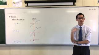 Introduction to Parabolas (1 of 3: Testing Values)