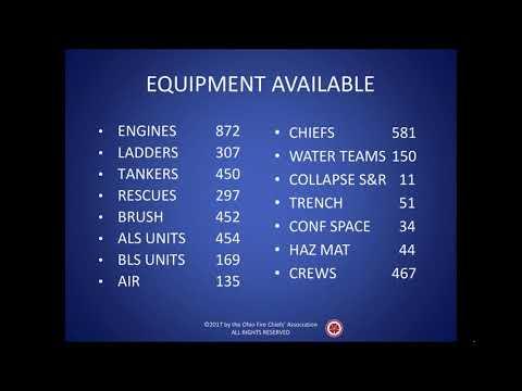Ohio Fire Chiefs' Association Emergency Response Plan Webinar