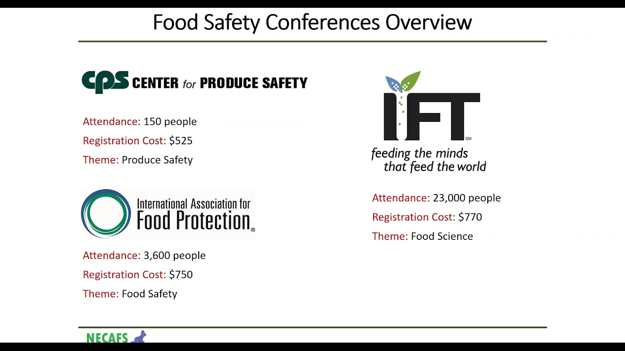 How I Spent my Summer Vacation: Highlights from Food Safety Conferences