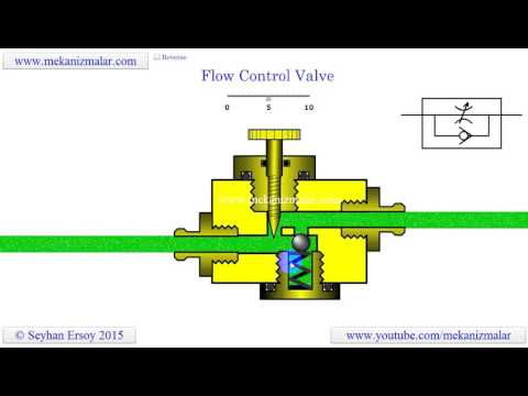 how flow control valves work