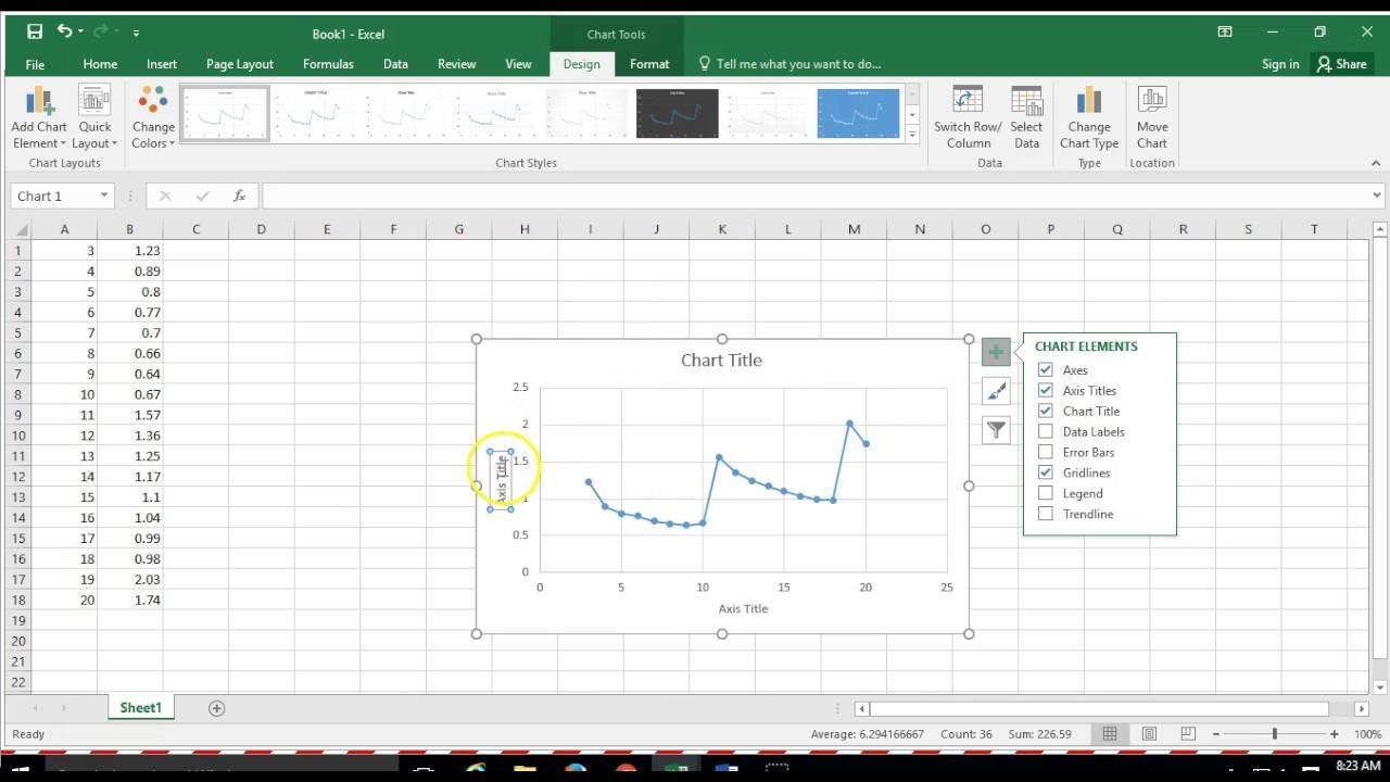 medium resolution of graph 1 periodic trends