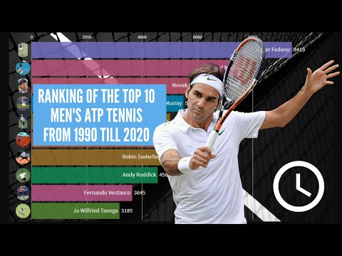Ranking History of the top 10 Men's ATP Tennis - From 1990 till 2020
