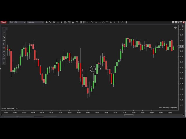 111820 -- Daily Market Review ES CL NQ - Live Futures Trading Call Room