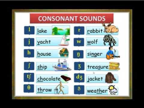 phát âm chuẩn phụ âm - Consonants in English