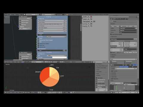 Pie Chart Generator By Animation Nodes Addon Youtube