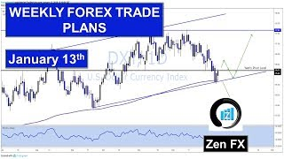 Weekly Forex Trade Plans: Jan 13 -20