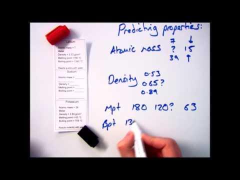 Gcse Chemistry 1 9 Why Did Mendeleev Leave Gaps Youtube