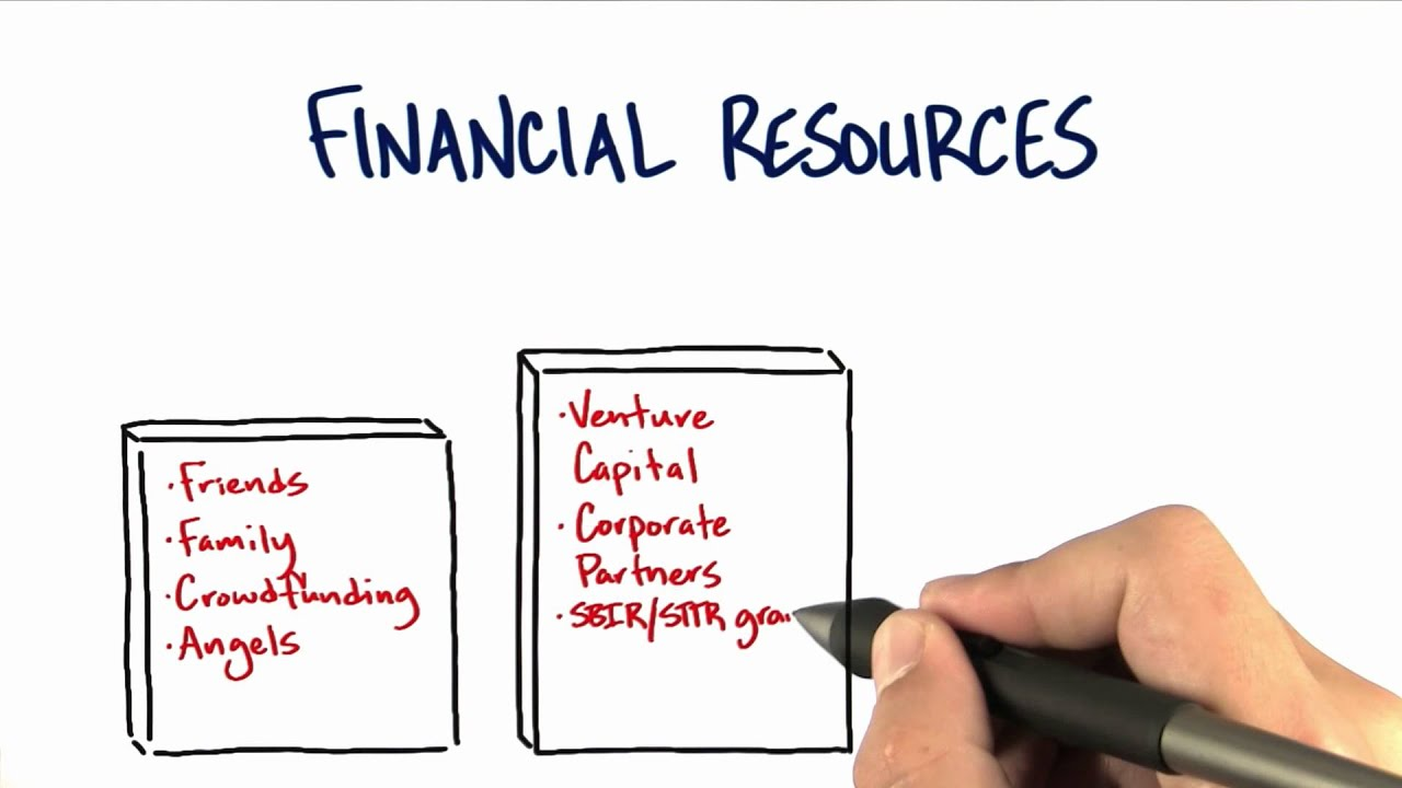 Financial Resources - How to Build a Startup