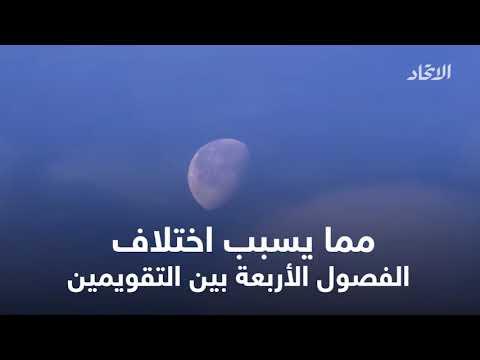 كتاب الاسرة في الاسلام جامعة الملك سعود pdf