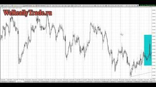 Форекс ! Лучшее видео ! Смотреть всем ! Когда Открывается Рынок Форекс - Когда Открывается Рынок