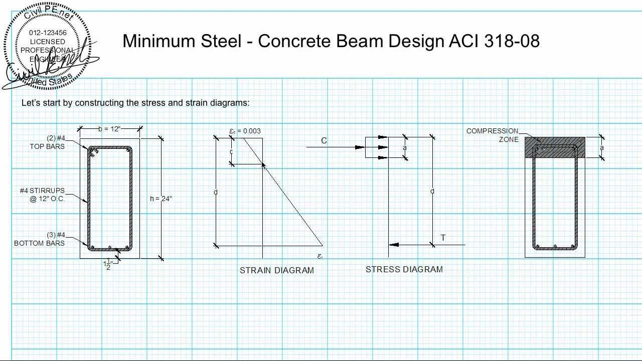 concrete beam design rectangular beam minimum reinfor doovi. Black Bedroom Furniture Sets. Home Design Ideas