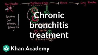 Chronic bronchitis treatment