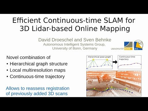 Efficient Continuous-time SLAM for 3D Lidar-based Online Mapping
