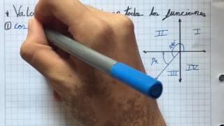 Valor exacto de una función trigonométrica