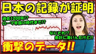 【海外の反応】日本の驚異的なデータに衝撃!!「決定的な証拠になっている!!」過去1200年分の歴史が証明する驚愕の記録に外国人の開いた口がが塞がらない!!