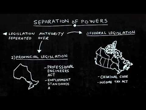 Module 4, Unit 1: Separation of Powers