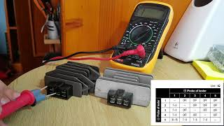 Fallos eléctricos en motos. Estator, rectificador y batería