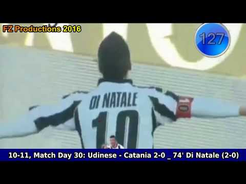 Antonio Di Natale - 209 goals in Serie A (part 3/4): 103-153 (Udinese 2010-2012)