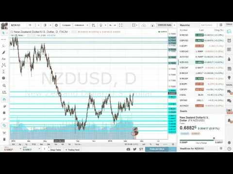 Forex Live Europe Market Open: Dovish Yellen devastates the dollar