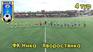 ФК Ника - Хворостянка 4 тур чемпионата Самарской области по футболу 2018