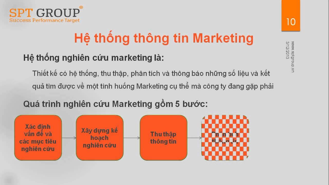 Chương 2 – Hệ thống thông tin và nghiên cứu Marketing