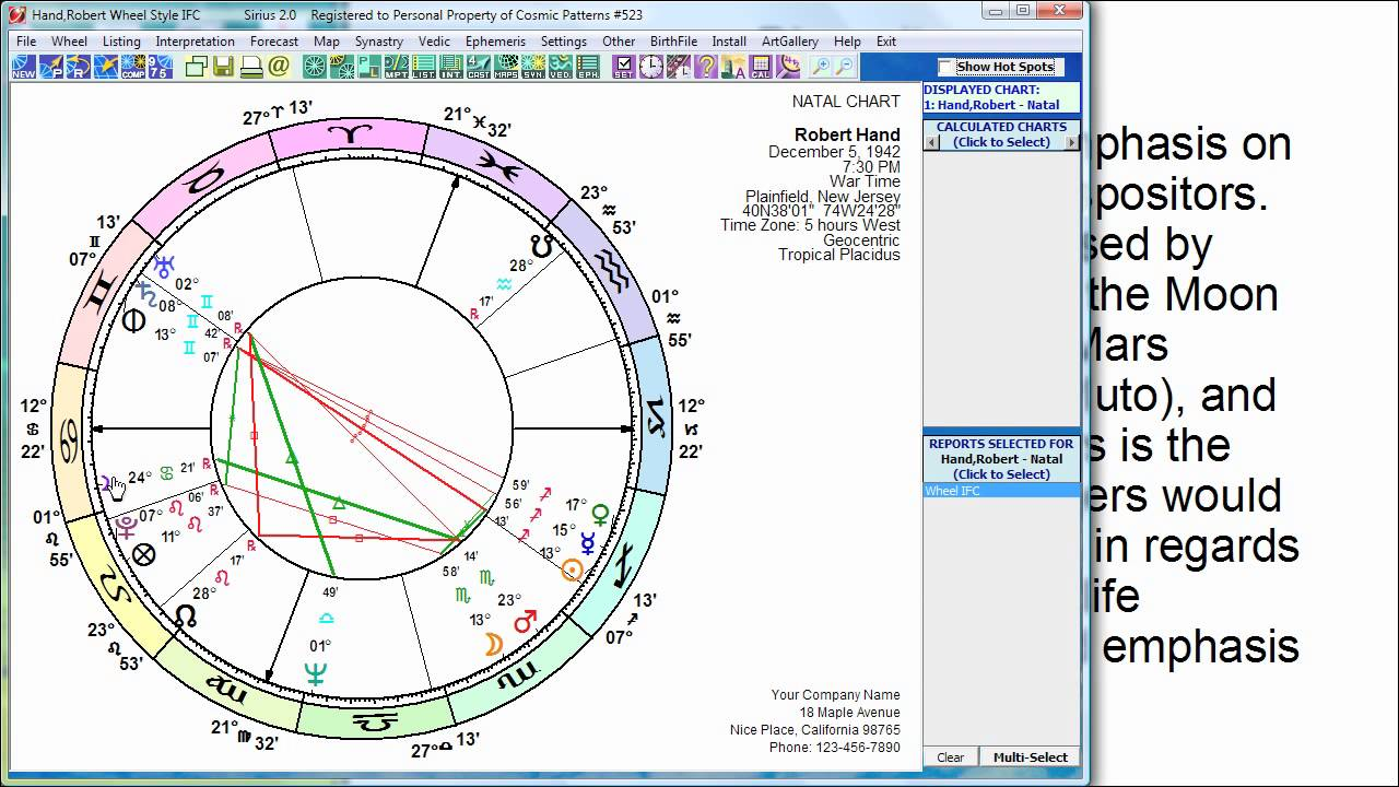 How To Interpret The Birth Chart Youtube