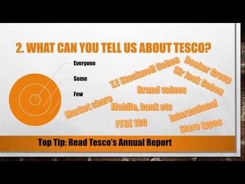 Top 5 Tesco Interview Questions And Answers