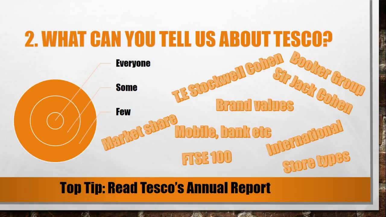 Top 5 Tesco Interview Questions And Answers Youtube