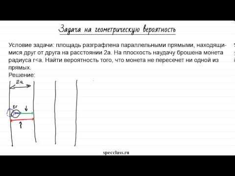 Как решить задачу на геометрическую вероятность лимиты задачи с решениями