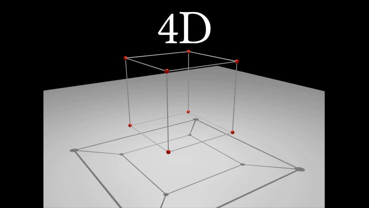 how to draw a 4d shape