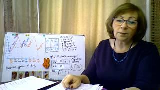 Расчет нумерологии и графики энергий. Нумерология И ТАРО. ЦЕЛИТЕЛЬ Светлана Юрьевна