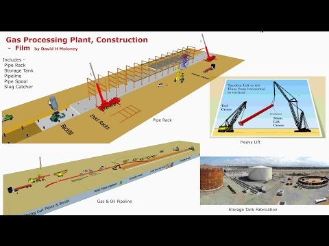 Gas Processing Plant     How to Build