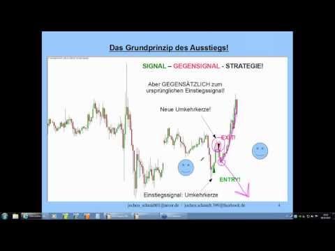admiral-markets-spezial:-exit-strategien-näher-betrachtet,-inklusive-money-management