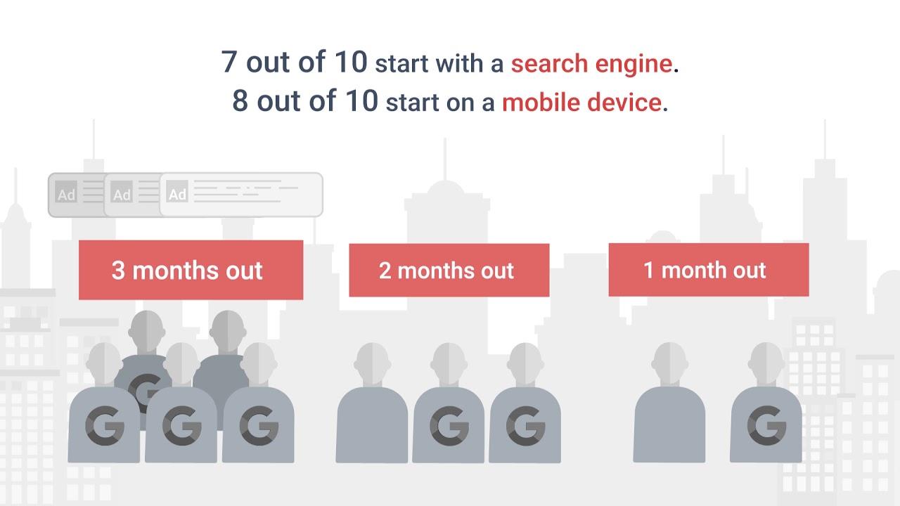 G5 | Real Estate Marketing Cloud - Websites, SEO, Ads
